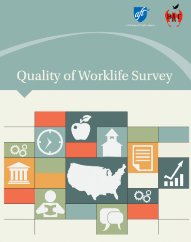 Survey results cover